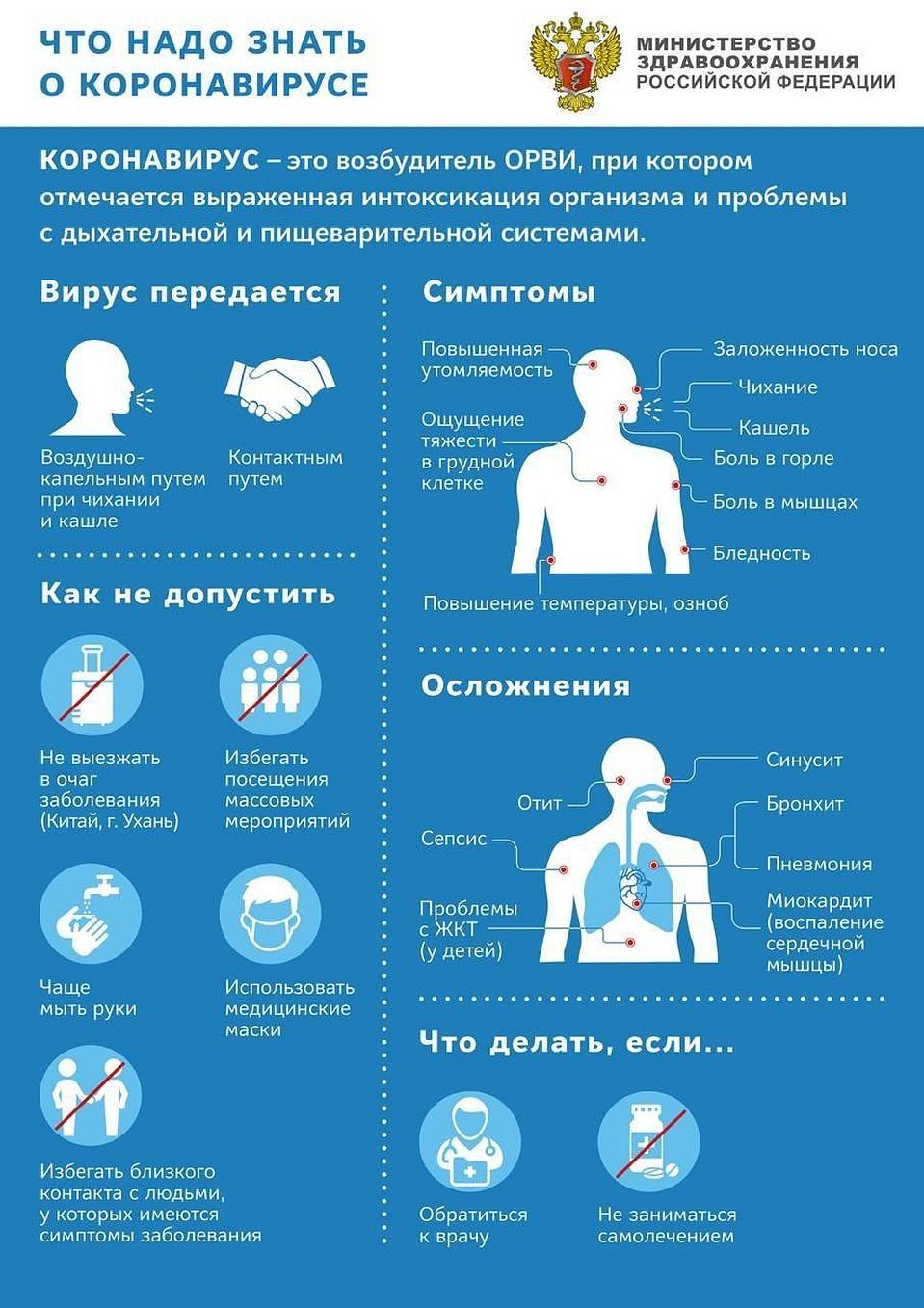 chto-nado-znat-coronavirus-RF